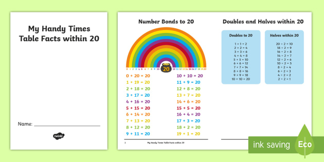 Lower Ability Ks Times Table Addition And Subtraction Facts