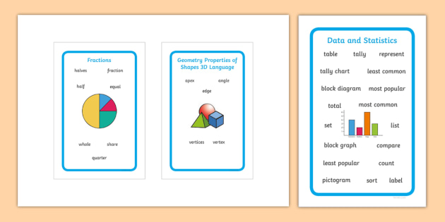 IKEA Tolsby KS1 Maths Vocabulary Prompt Frame  - Key Stage 1 Maths Vocabulary Posters Pack - Maths, Vocabulary, Poster, maths vocabularly, matsh