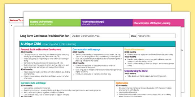 Outdoor Construction Area Editable Continuous Provision Plan Nursery FS1 - areas