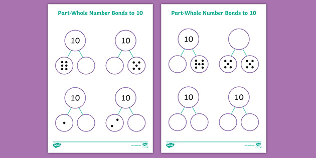 👉 Part-Whole Number Bonds To 10 Activity (teacher Made)