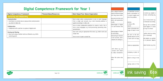 Digital Competence Framework Year 1 Planning Template