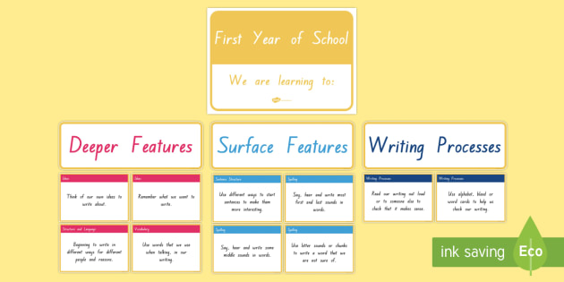 New Zealand Writing First Year of School We Are Learning Display Pack