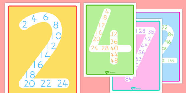 Number Multiples Display Individual Posters- usa, america, number, multiples, display, posters
