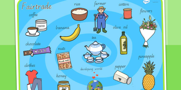 Fairtrade Word Mat - fair trade, food, keywords, visual aid