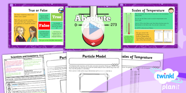 Science: Scientists and Inventors: Absolute Zero Year 4 Lesson Pack 4