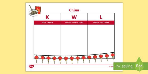 Editable China Topic KWL Grid