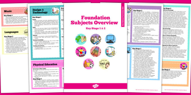 2014 National Curriculum Overview Booklet Foundation Subjects - curriculum