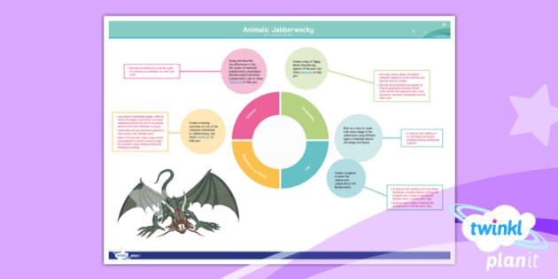PlanIt Y5 Animals: Jabberwocky Topic Web