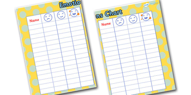 Emotions Class Behaviour Chart  Emotion Feelings Behave