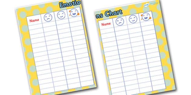 Emotions Class Behaviour Chart  Emotion Feelings Behave