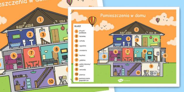 Plakat Pomieszczenia w domu po polsku - mieszkanie, dom, gazetka