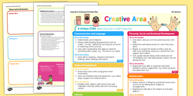 Creative Area Continuous Provision Plan Posters Nursery FS1