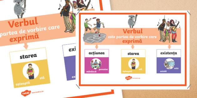 Verbul Planșă-Romanian