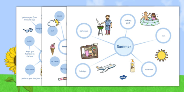 Summer Differentiated Concept Maps Worksheet / Activity Sheet, worksheet