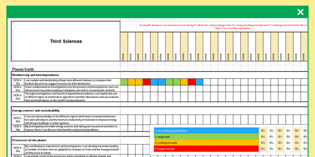 Sciences CfE Third Level Assessment Spreadsheet-Scottish