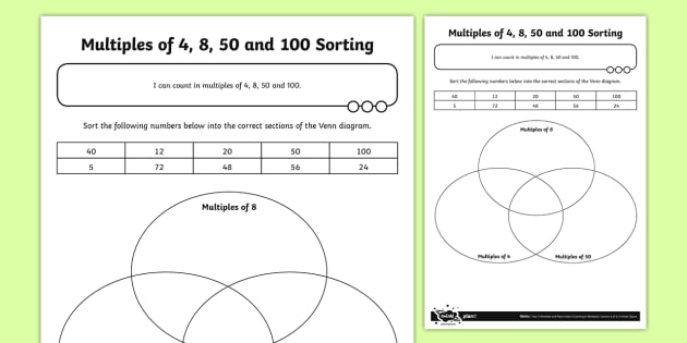 Multiples Of 4 8 And 50 Sorting Worksheet Activity Sheet