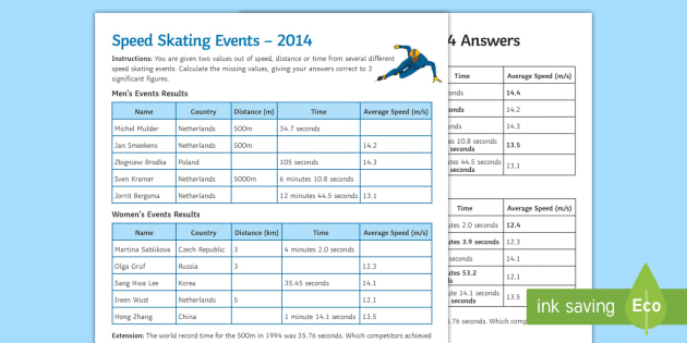 Winter Olympics Speed Distance Time Skating Worksheet