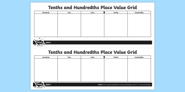 graphic about Hundredths Grid Printable titled Tenths and Hundredths Destination Worthy of Grid - yr, 4, 4, y4