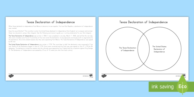 Texas Declaration Of Independence Comparison Worksheet