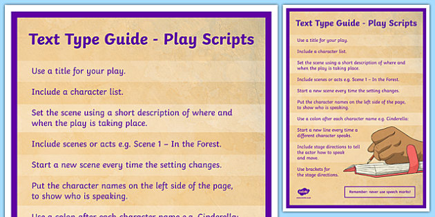 Text Type Guide Play Scripts A4 Display Poster