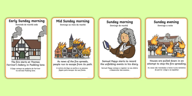The Great Fire of London Events Timeline Cards Portuguese Translation - portuguese, great fire of london, events, timeline, cards