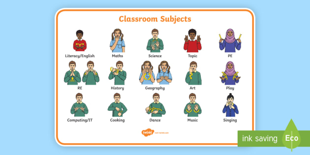 BSL Classroom Subjects Word Mat - BSL Resources, British Sign Language, Deaf Awareness, Sensory Impairment, Hearing Impairment, Sign S