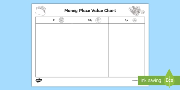 Money Place Value Chart Worksheet Activity Sheet Money