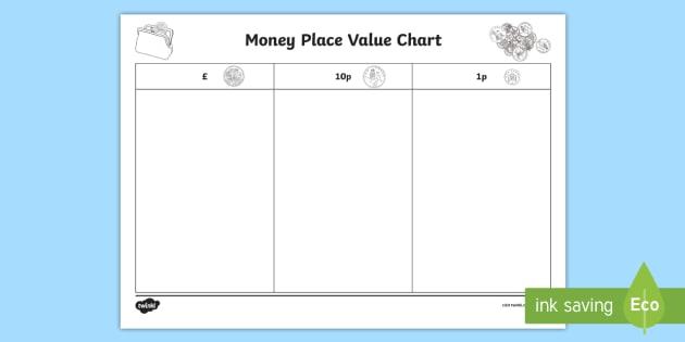 money place value chart worksheet activity sheet money. Black Bedroom Furniture Sets. Home Design Ideas