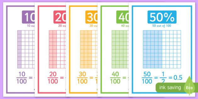 Percentage Decimal Fraction Grid Posters - percentage, decimal