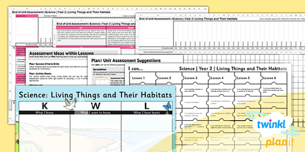 Science: Living Things and Their Habitats Year 2 Unit Assessment Pack