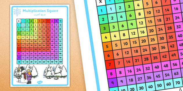 Winter Themed 1-100 Multiplication Square Arabic Translation - arabic, winter, themed, 1-100, multiplication, square, number square