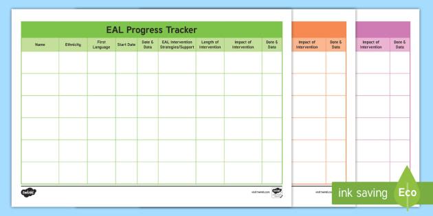 progress tracker - Isken kaptanband co