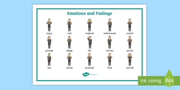 4-part model Archives - Emotion Works  |Sign Language Signs For Emotions