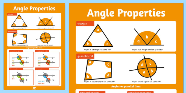 Large Angles Properties Poster - angles around a point, poster, angles, display poster