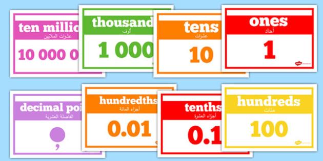Place Value Strip Arabic Translation - arabic, place value, strip, place, value, maths, numeracy