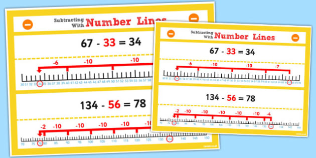 Year 2 Subtracting 2 2 Digit Numbers and Tens Using Number Lines