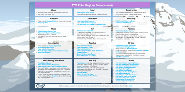 EYFS Polar Regions Enhancement Ideas - planning, Early Years, continuous provision, early years planning, polar, North Pole, South Pole, Arctic, Antarctic, snow