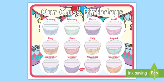 Cupcake Themed Our Class Birthday Chart Display Poster