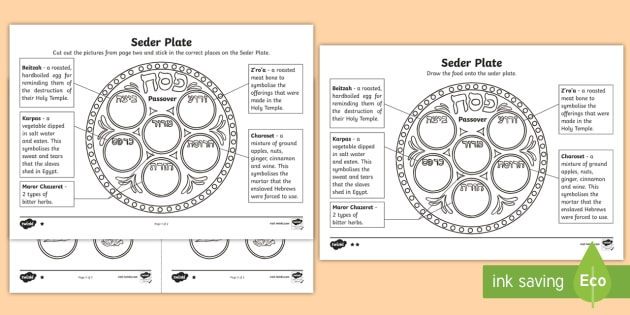 photo relating to Printable Seder Plate titled The Seder Plate Worksheet - RE Elements - Twinkl
