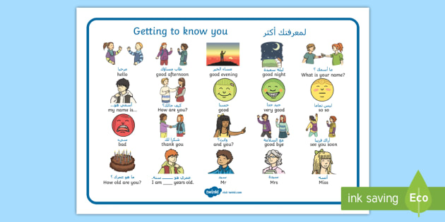 Getting to Know You Word Mat Arabic/English - Getting to Know You Word Mat - getting to know you, word mat, know, you, word, mat, wordmat, EAL, Ar