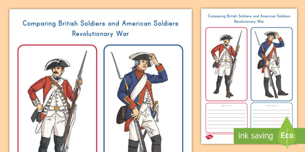 british regiments revolutionary war
