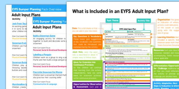 EYFS Winter Themed Bumper Planning Pack Overview - Early Years, continuous provision, early years planning, seasons, snow, frozen
