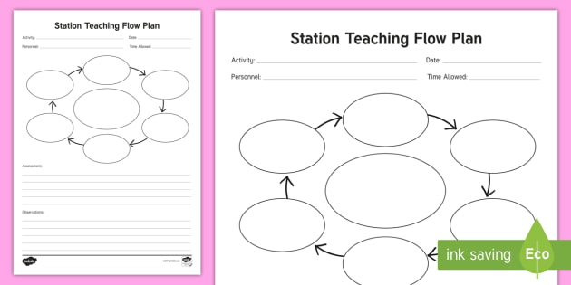 Station Teaching Flow Chart Planning Template Group Teaching
