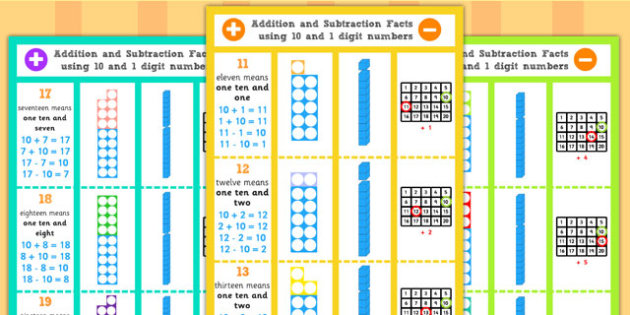 Addition and Subtraction Facts Using Ten and One Poster Pack