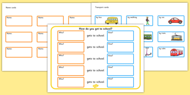How Do You Get To School Poster - transport, travel, display