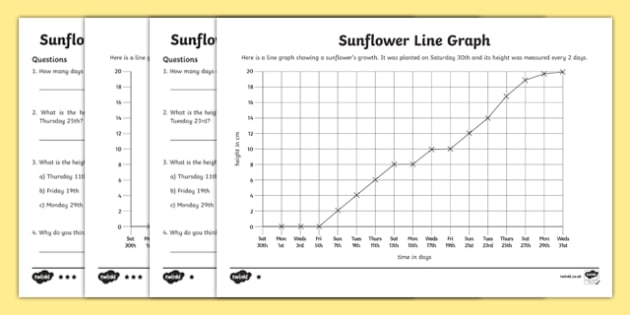 Sunflower line graph worksheet line graph worksheet line sunflower line graph worksheet line graph worksheet line graph sunflowers growth recording ccuart Image collections