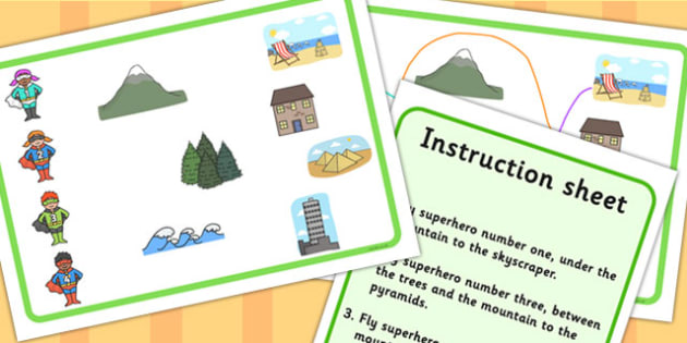 Auditory Memory Map Activity 2 - memory map, auditory, activity