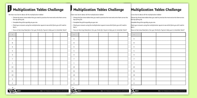 multiplication tables grid worksheet  worksheets