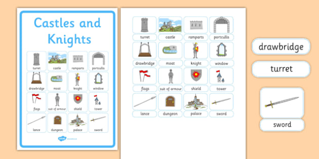 Castles and Knights Vocabulary Poster castles and nights