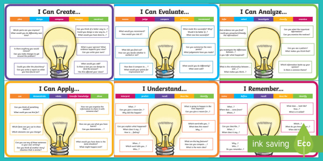 Bloom S Taxonomy Posters Using Questions For Learning Blooms